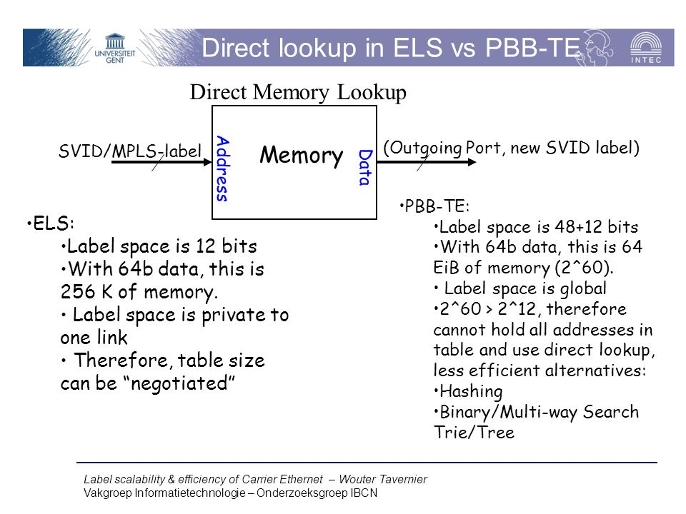 Label scalability & efficiency of Carrier Ethernet – Wouter Tavernier Vakgroep Informatietechnologie – Onderzoeksgroep IBCN Direct lookup in ELS vs PBB-TE ELS: Label space is 12 bits With 64b data, this is 256 K of memory.