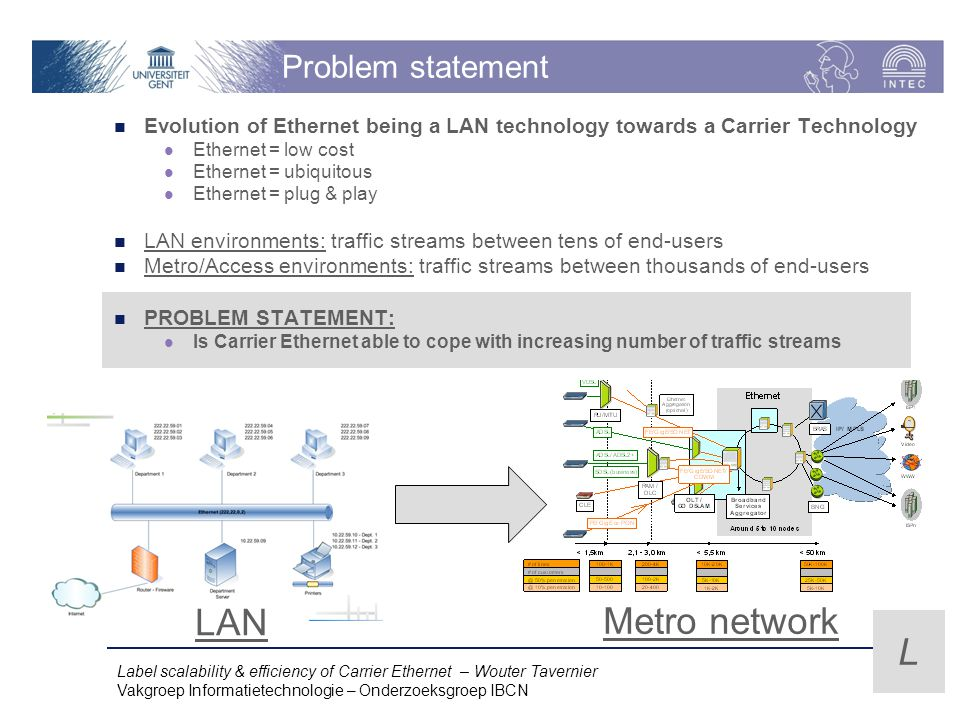 Label scalability & efficiency of Carrier Ethernet – Wouter Tavernier Vakgroep Informatietechnologie – Onderzoeksgroep IBCN Problem statement Evolution of Ethernet being a LAN technology towards a Carrier Technology Ethernet = low cost Ethernet = ubiquitous Ethernet = plug & play LAN environments: traffic streams between tens of end-users Metro/Access environments: traffic streams between thousands of end-users PROBLEM STATEMENT: Is Carrier Ethernet able to cope with increasing number of traffic streams LAN Metro network L