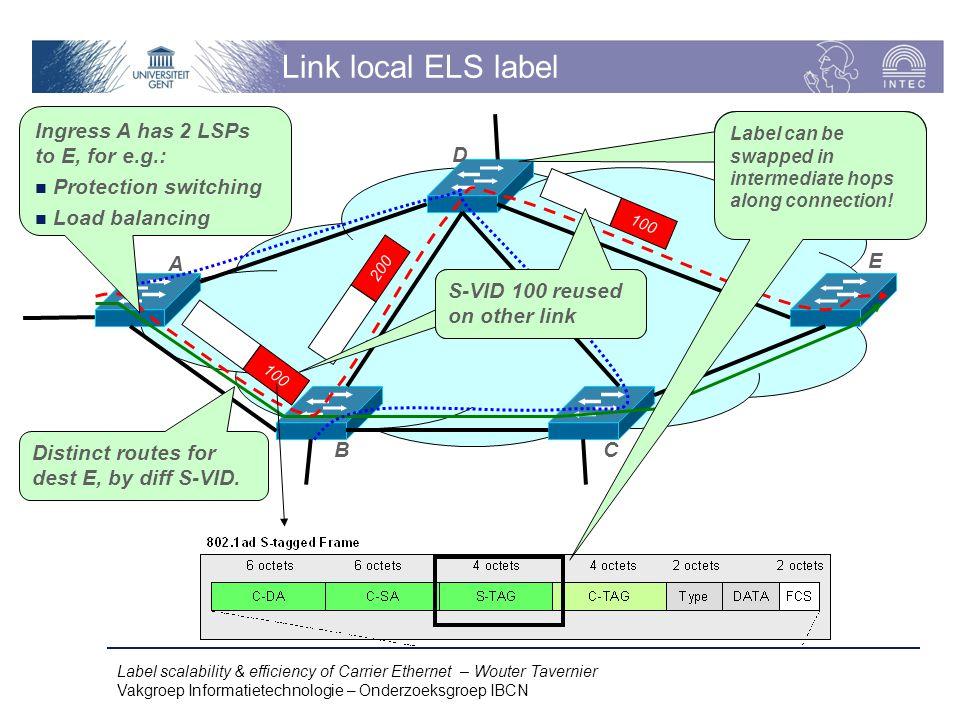 Label scalability & efficiency of Carrier Ethernet – Wouter Tavernier Vakgroep Informatietechnologie – Onderzoeksgroep IBCN Link local ELS label A BC D E Distinct routes for dest E, by diff S-VID.