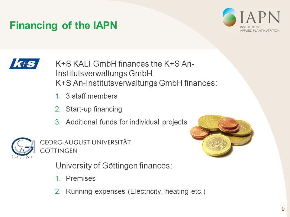 9 Financing of the IAPN K+S KALI GmbH finances the K+S An- Institutsverwaltungs GmbH.