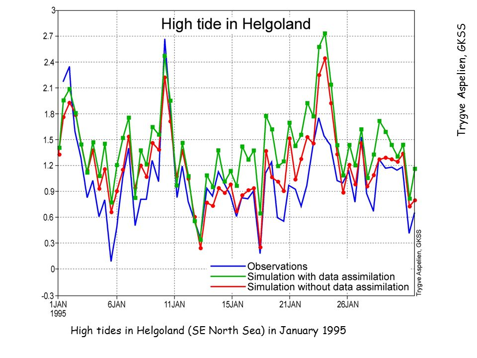 High tides in Helgoland (SE North Sea) in January 1995 Trygve Aspelien, GKSS