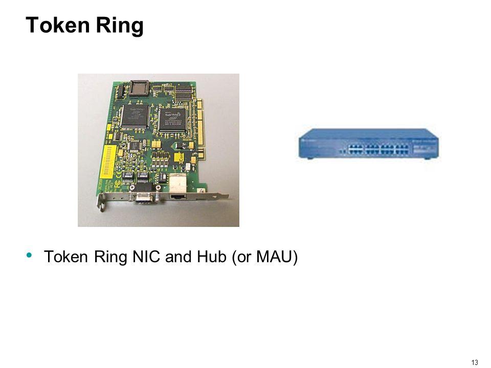 13 Token Ring Token Ring NIC and Hub (or MAU)