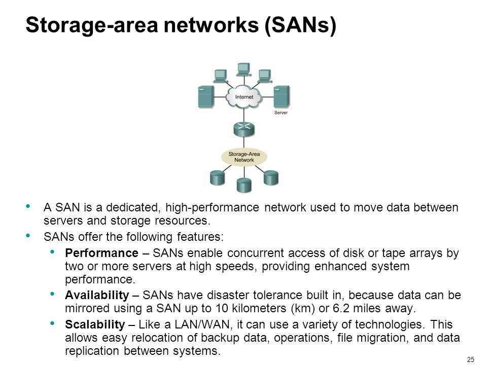 25 Storage-area networks (SANs) A SAN is a dedicated, high-performance network used to move data between servers and storage resources. SANs offer the