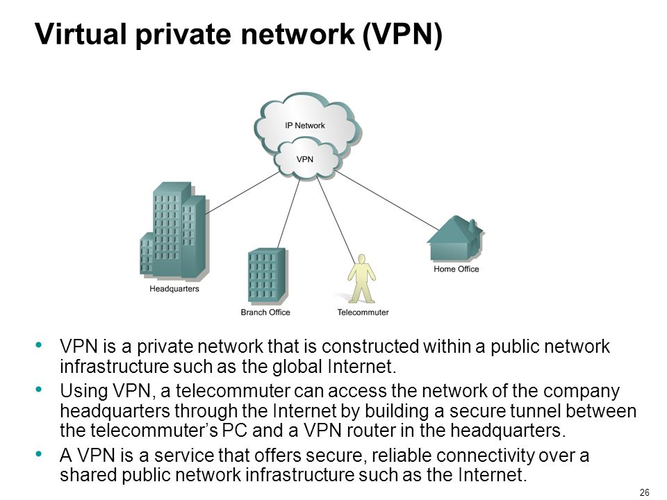 26 Virtual private network (VPN) VPN is a private network that is constructed within a public network infrastructure such as the global Internet. Usin