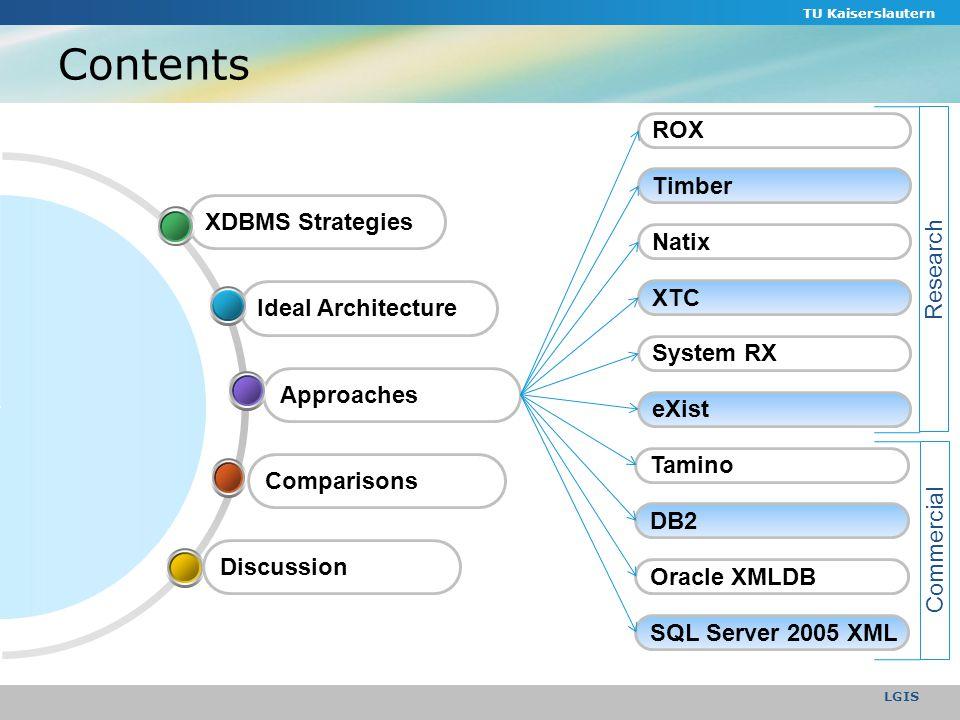 TU Kaiserslautern LGIS Implementation Strategies RDBMS Table SQL Engine SQL XQuery Parser XQueryXML Rowset Shredding (XOR) RDBMS Table + XML in (B/C)LOB SQL Engine XQuery Co-Processor SQL + embedded XQuery Rowset + XML XML in CLOB/BLOB