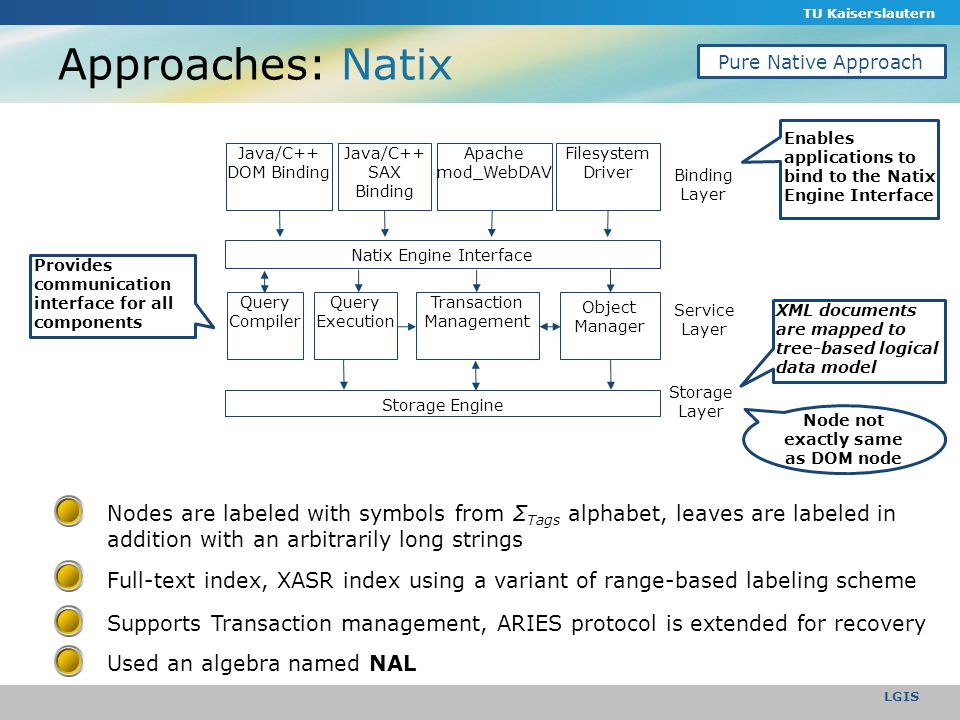 Approaches: Natix TU Kaiserslautern LGIS Storage Layer Service Layer Binding Layer Java/C++ SAX Binding Apache mod_WebDAV Filesystem Driver Java/C++ DOM Binding Query Execution Transaction Management Object Manager Query Compiler Natix Engine Interface Storage Engine Pure Native Approach XML documents are mapped to tree-based logical data model Provides communication interface for all components Enables applications to bind to the Natix Engine Interface Full-text index, XASR index using a variant of range-based labeling scheme Supports Transaction management, ARIES protocol is extended for recovery Used an algebra named NAL Node not exactly same as DOM node Nodes are labeled with symbols from Σ Tags alphabet, leaves are labeled in addition with an arbitrarily long strings