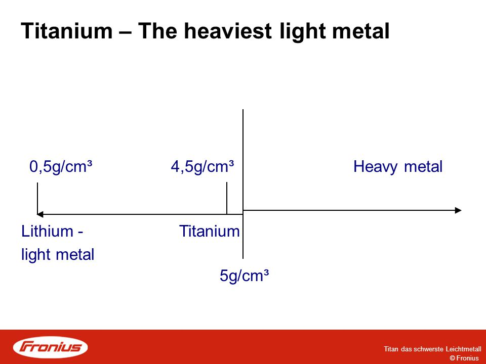 © Fronius Titan das schwerste Leichtmetall Attention: Not more than 0,1% O2 in titanium, otherwise: no corrosion resistance no weldability no more ductility