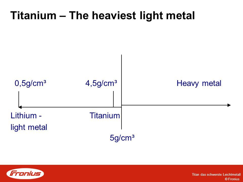© Fronius Titan das schwerste Leichtmetall TITANIUM, Part of the IVb group of the table of the elements (titanium, zirconium, hafnium) Vb group (Vanadium, niobium, tantalum )