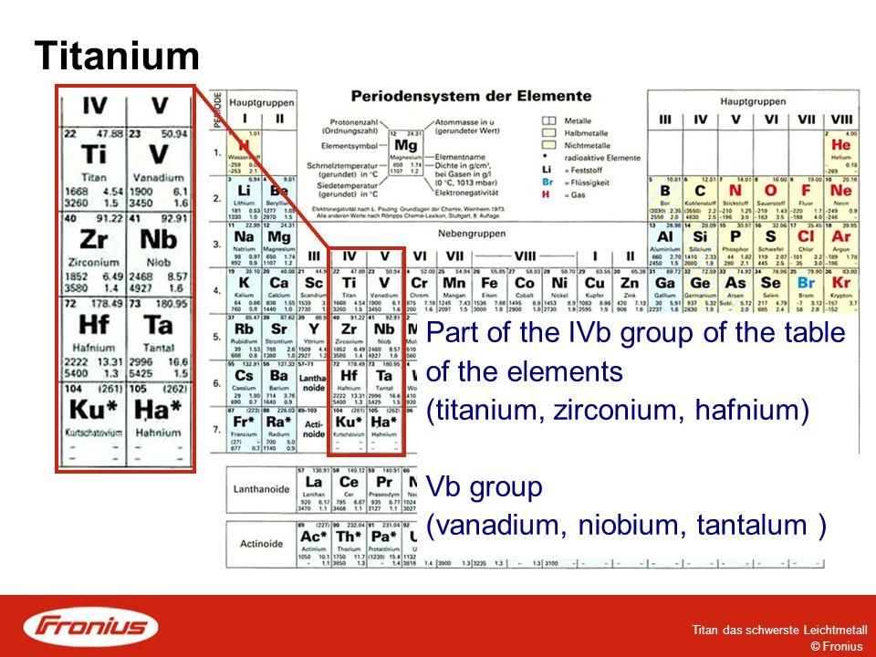 © Fronius Titan das schwerste Leichtmetall Titanium WIG – special arrangements