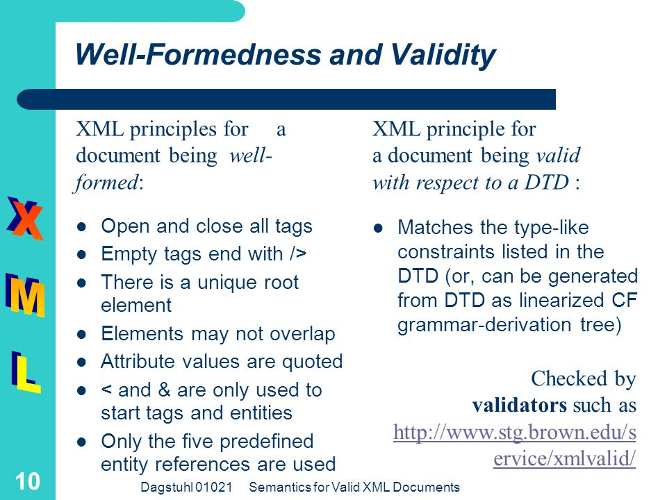 Dagstuhl 01021 Semantics for Valid XML Documents 9 Address Example: Document Type Definition and Tree (2) Document Type Tree: Document Type Definition