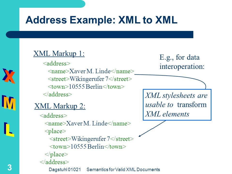 Dagstuhl 01021 Semantics for Valid XML Documents 2 Address Example: HTML to XML Xaver M. Linde Wikingerufer 7 10555 Berlin HTML Markup: XML tags are c