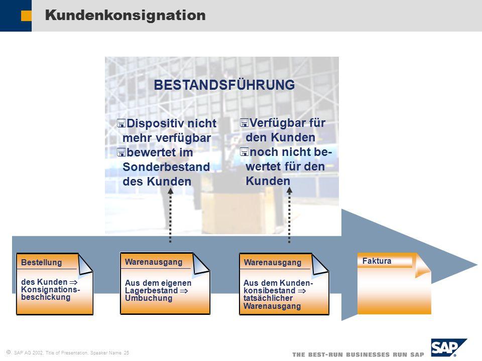  SAP AG 2002, Title of Presentation, Speaker Name 25 <Verfügbar für den Kunden <noch nicht be- wertet für den Kunden <Dispositiv nicht mehr verfügbar <bewertet im Sonderbestand des Kunden Bestellung des Kunden  Konsignations- beschickung Kundenkonsignation Warenausgang Aus dem eigenen Lagerbestand  Umbuchung Faktura Warenausgang Aus dem Kunden- konsibestand  tatsächlicher Warenausgang BESTANDSFÜHRUNG