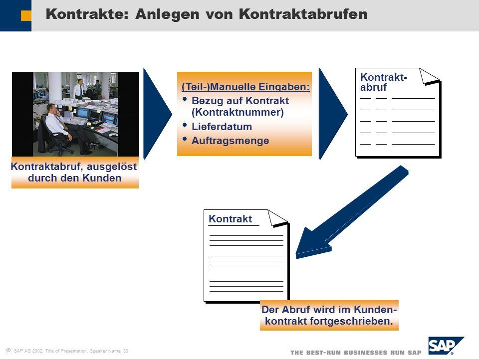  SAP AG 2002, Title of Presentation, Speaker Name 30 (Teil-)Manuelle Eingaben: Bezug auf Kontrakt (Kontraktnummer) Lieferdatum Auftragsmenge Kontrakt Der Abruf wird im Kunden- kontrakt fortgeschrieben.