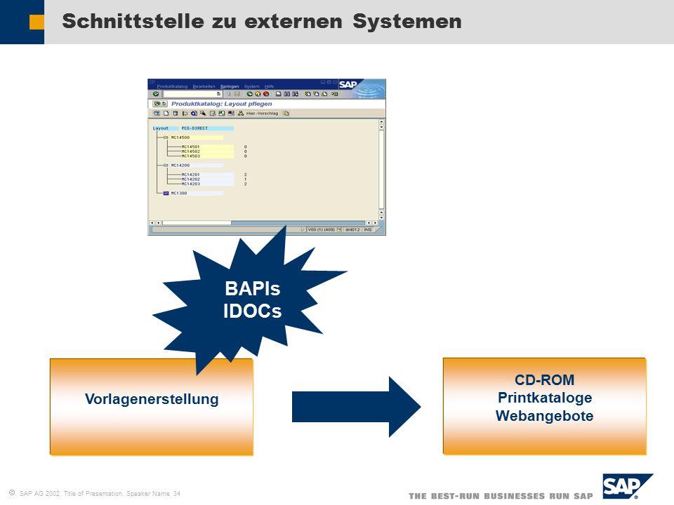  SAP AG 2002, Title of Presentation, Speaker Name 34 Schnittstelle zu externen Systemen Vorlagenerstellung CD-ROM Printkataloge Webangebote BAPIs IDOCs