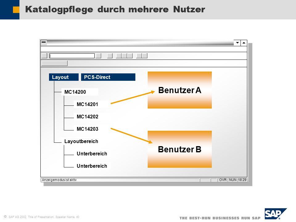  SAP AG 2002, Title of Presentation, Speaker Name 40 Katalogpflege durch mehrere Nutzer OVR NUN 18:29Anzeigemodus ist aktiv LayoutPCS-Direct MC14200 MC14201 MC14202 MC14203 Layoutbereich Unterbereich Benutzer A Benutzer B