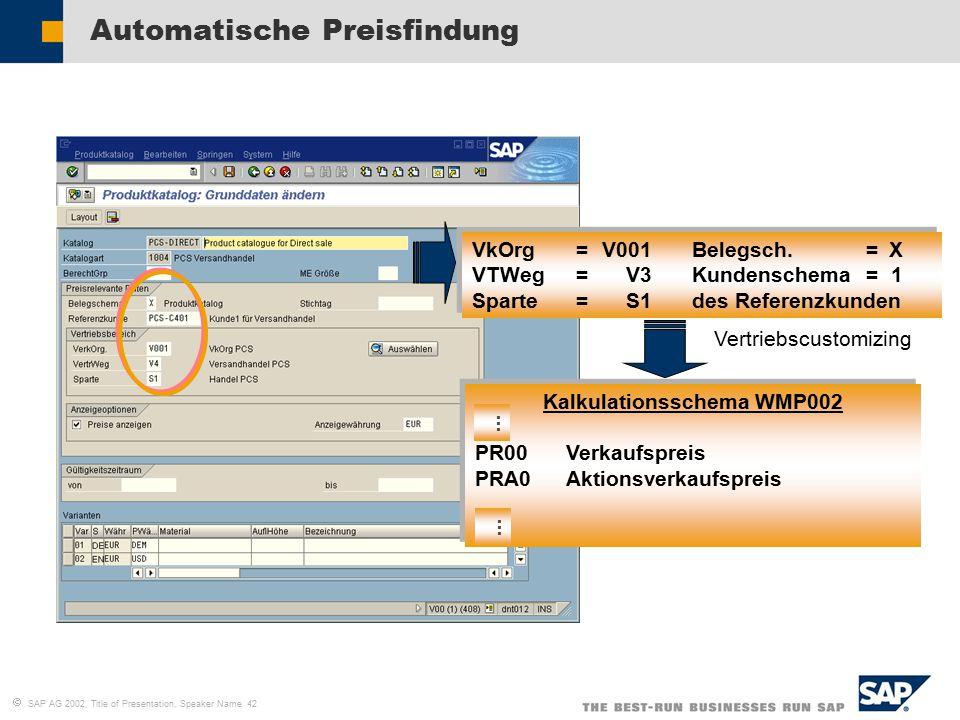  SAP AG 2002, Title of Presentation, Speaker Name 42 Automatische Preisfindung VkOrg=V001Belegsch.=X VTWeg=V3Kundenschema=1 Sparte=S1des Referenzkunden VkOrg=V001Belegsch.=X VTWeg=V3Kundenschema=1 Sparte=S1des Referenzkunden Kalkulationsschema WMP002 PR00Verkaufspreis PRA0Aktionsverkaufspreis Kalkulationsschema WMP002 PR00Verkaufspreis PRA0Aktionsverkaufspreis...