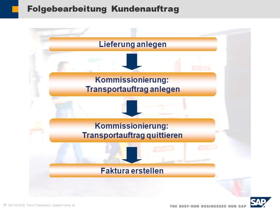 SAP AG 2002, Title of Presentation, Speaker Name 48 Folgebearbeitung Kundenauftrag Lieferung anlegen Kommissionierung: Transportauftrag anlegen Faktura erstellen Kommissionierung: Transportauftrag quittieren