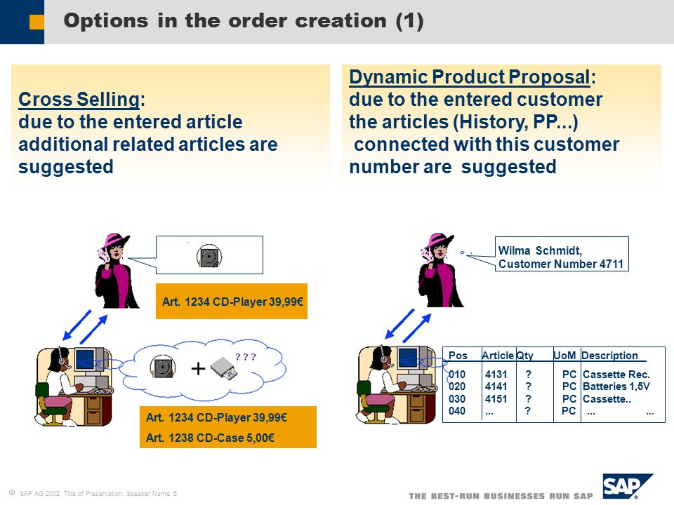  SAP AG 2002, Title of Presentation, Speaker Name 5 Options in the order creation (1) Cross Selling: due to the entered article additional related ar