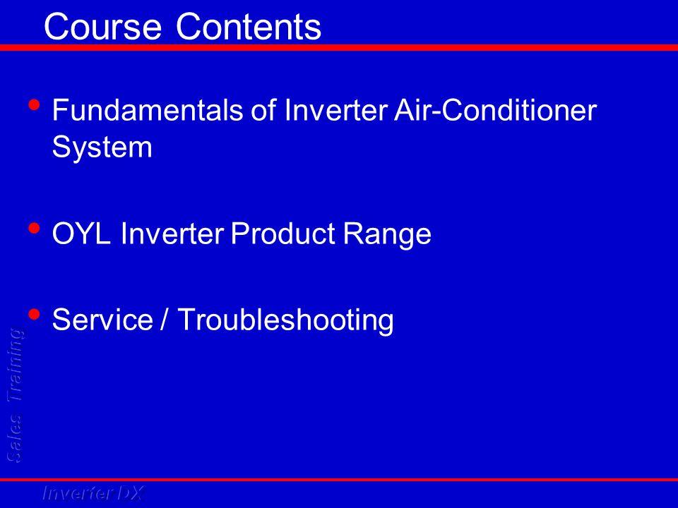 Inverter Product Range Outdoor Condensing A – Series R410A (Multi-split DC Inverter) 5MSX20/25/30A(R)
