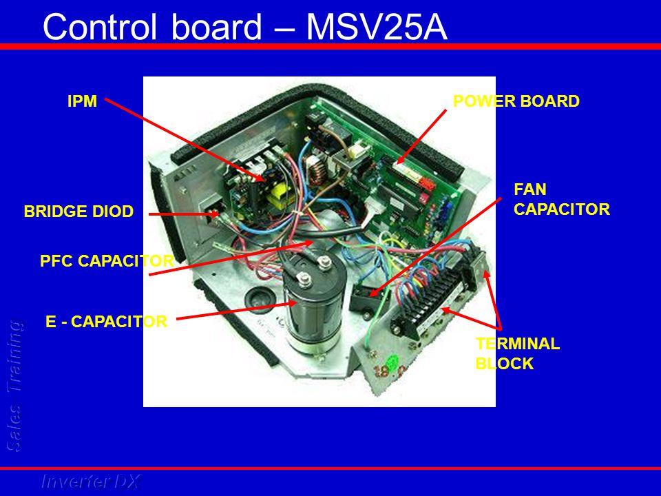 POWER BOARD TERMINAL BLOCK BRIDGE DIOD E - CAPACITOR FAN CAPACITOR IPM PFC CAPACITOR Control board – MSV25A