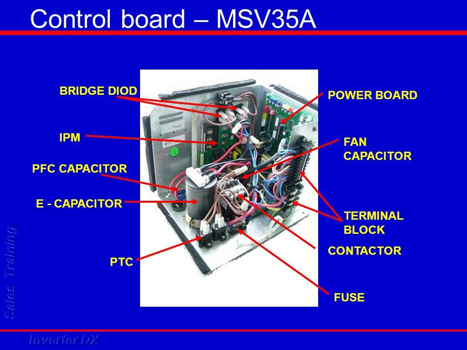 POWER BOARD E - CAPACITOR IPM BRIDGE DIOD FAN CAPACITOR TERMINAL BLOCK PTC CONTACTOR FUSE PFC CAPACITOR Control board – MSV35A