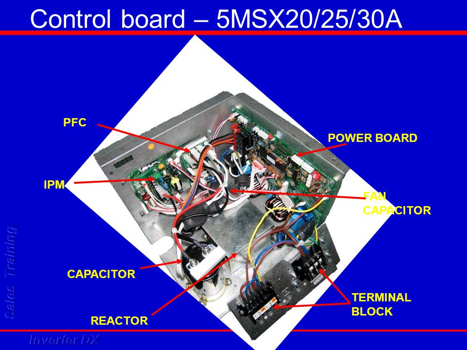 TERMINAL BLOCK POWER BOARD CAPACITOR FAN CAPACITOR REACTOR PFC IPM Control board – 5MSX20/25/30A