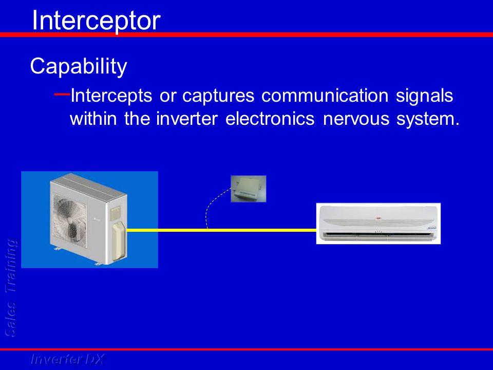 Interceptor Capability – Intercepts or captures communication signals within the inverter electronics nervous system.