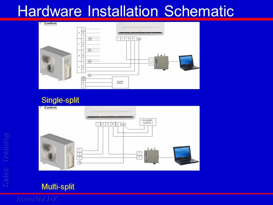 Hardware Installation Schematic Single-split Multi-split