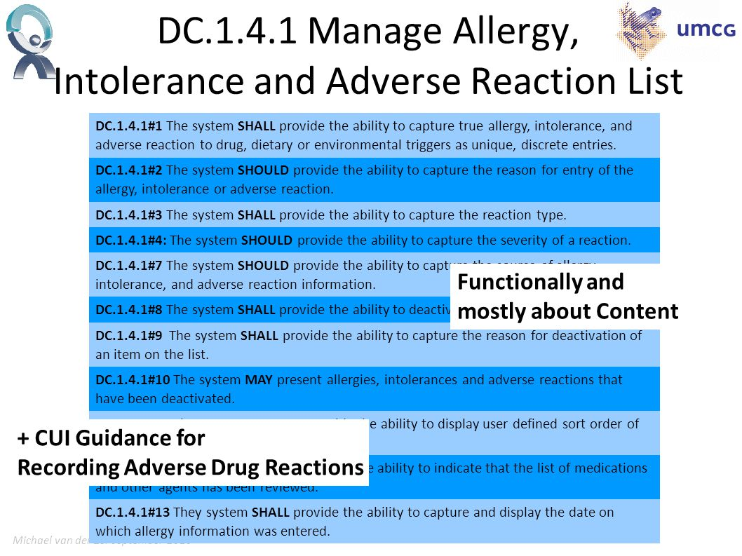 Michael van der Zel september-201011 DC.1.4.1 Manage Allergy, Intolerance and Adverse Reaction List DC.1.4.1#1 The system SHALL provide the ability to capture true allergy, intolerance, and adverse reaction to drug, dietary or environmental triggers as unique, discrete entries.