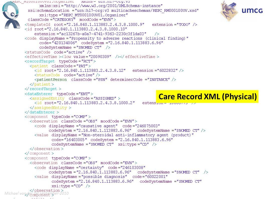 Michael van der Zel september-201019 Care Record XML (Physical)