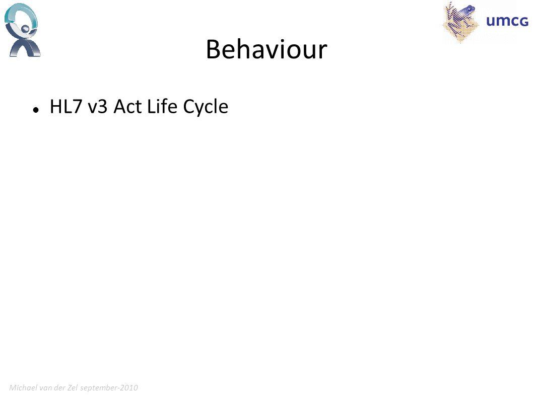 Michael van der Zel september-201021 Behaviour HL7 v3 Act Life Cycle