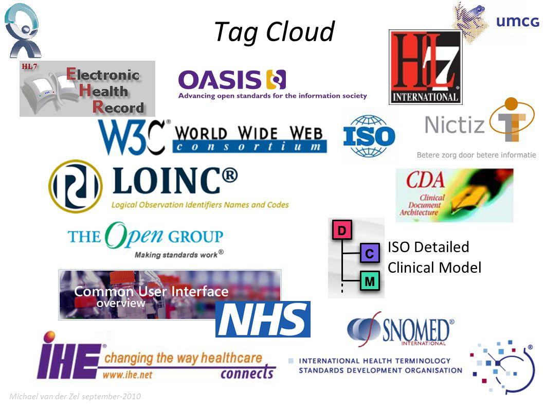 Michael van der Zel september-20104 Tag Cloud ISO Detailed Clinical Model