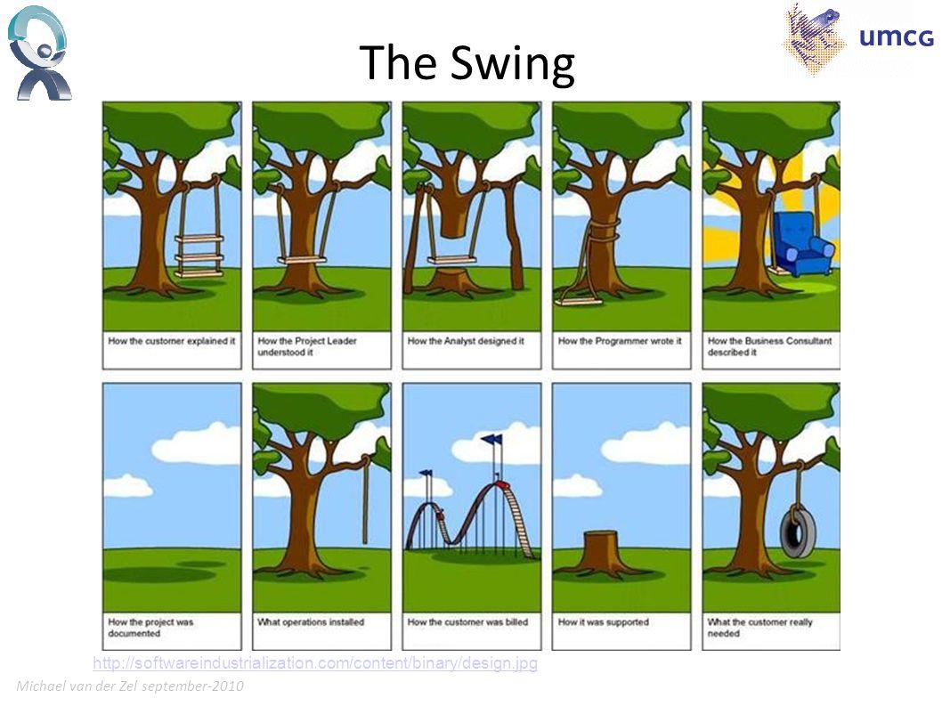 Michael van der Zel september-20106 http://softwareindustrialization.com/content/binary/design.jpg The Swing