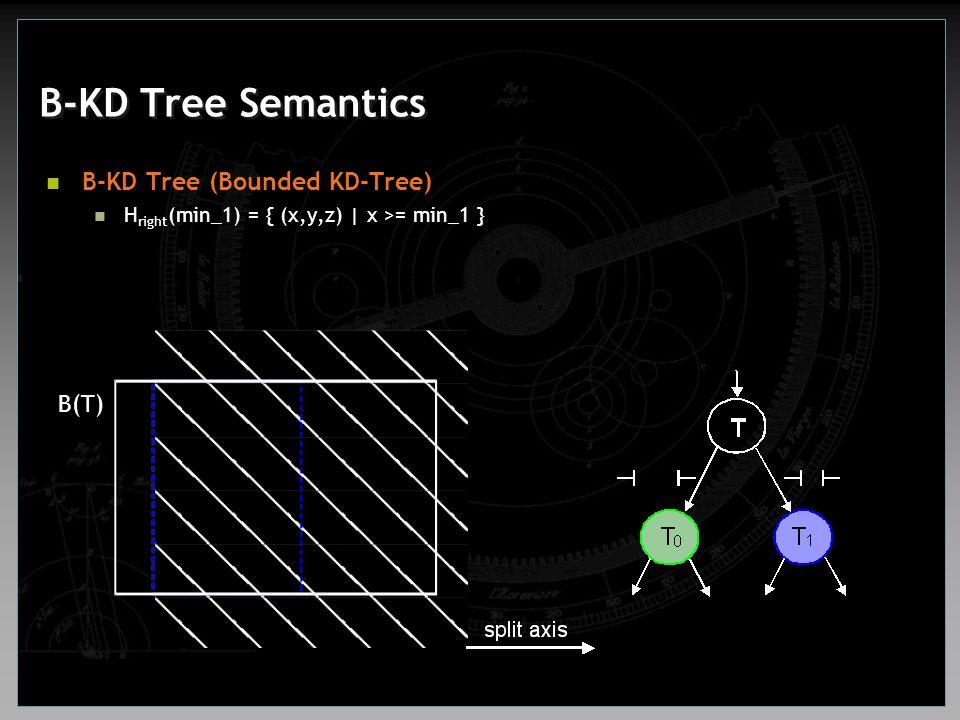 B-KD Tree Semantics B-KD Tree (Bounded KD-Tree) H right (min_1) = { (x,y,z)   x >= min_1 } B(T)
