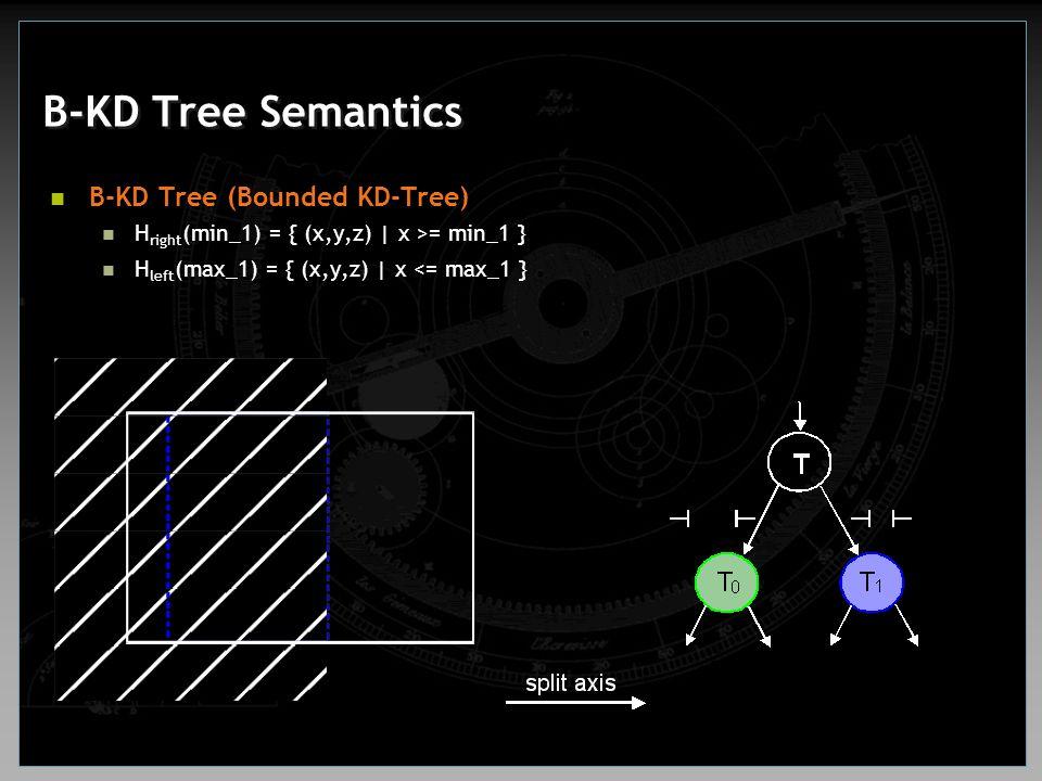 B-KD Tree Semantics B-KD Tree (Bounded KD-Tree) H right (min_1) = { (x,y,z)   x >= min_1 } H left (max_1) = { (x,y,z)   x <= max_1 }