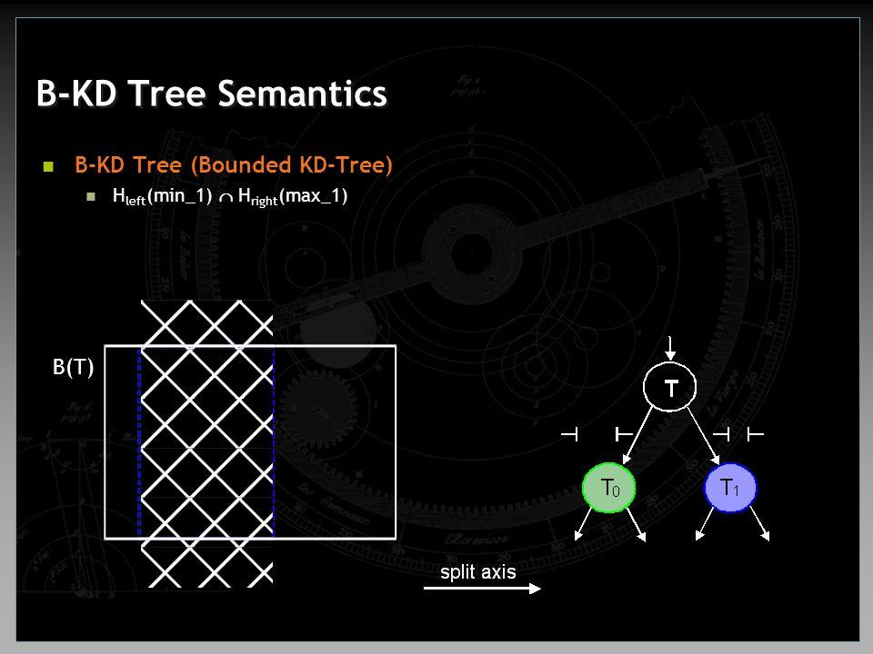 B-KD Tree Semantics B-KD Tree (Bounded KD-Tree) H left (min_1)  H right (max_1) B(T)