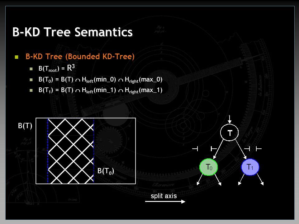 B-KD Tree Semantics B-KD Tree (Bounded KD-Tree) B(T root ) = R 3 B(T 0 ) = B(T)  H left (min_0)  H right (max_0) B(T 1 ) = B(T)  H left (min_1)  H