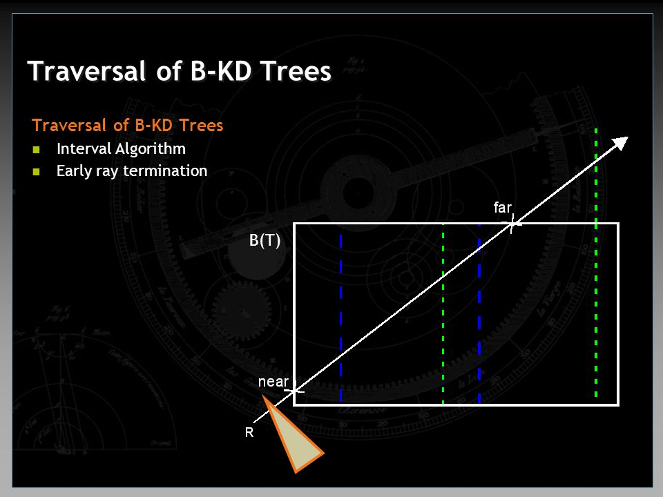 Traversal of B-KD Trees Interval Algorithm Early ray termination B(T)