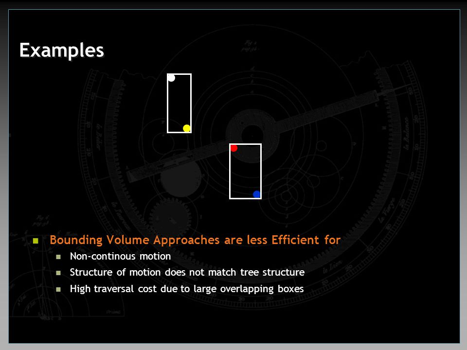 Examples Bounding Volume Approaches are less Efficient for Non-continous motion Structure of motion does not match tree structure High traversal cost