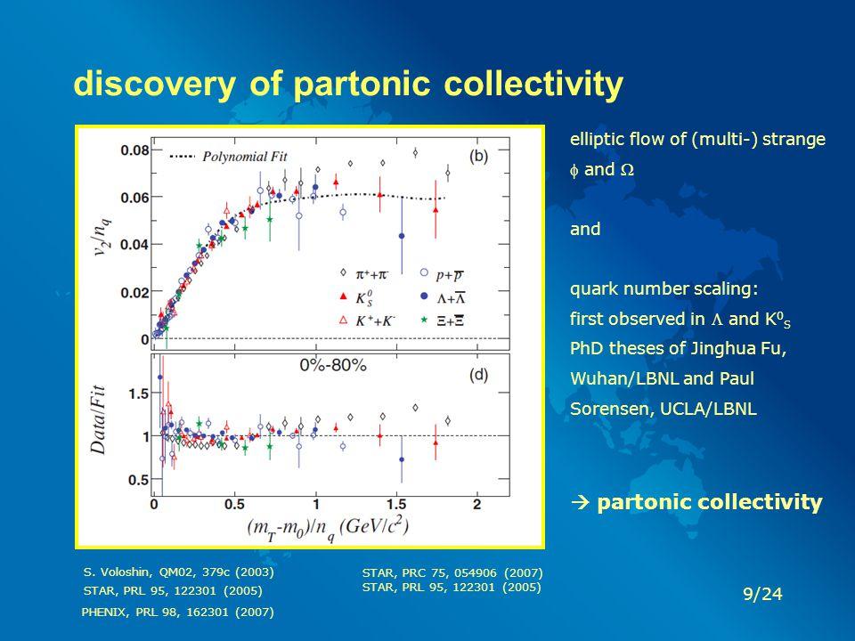 discovery of partonic collectivity 9/24 PHENIX, PRL 98, 162301 (2007) STAR, PRL 95, 122301 (2005) S. Voloshin, QM02, 379c (2003) elliptic flow of (mul