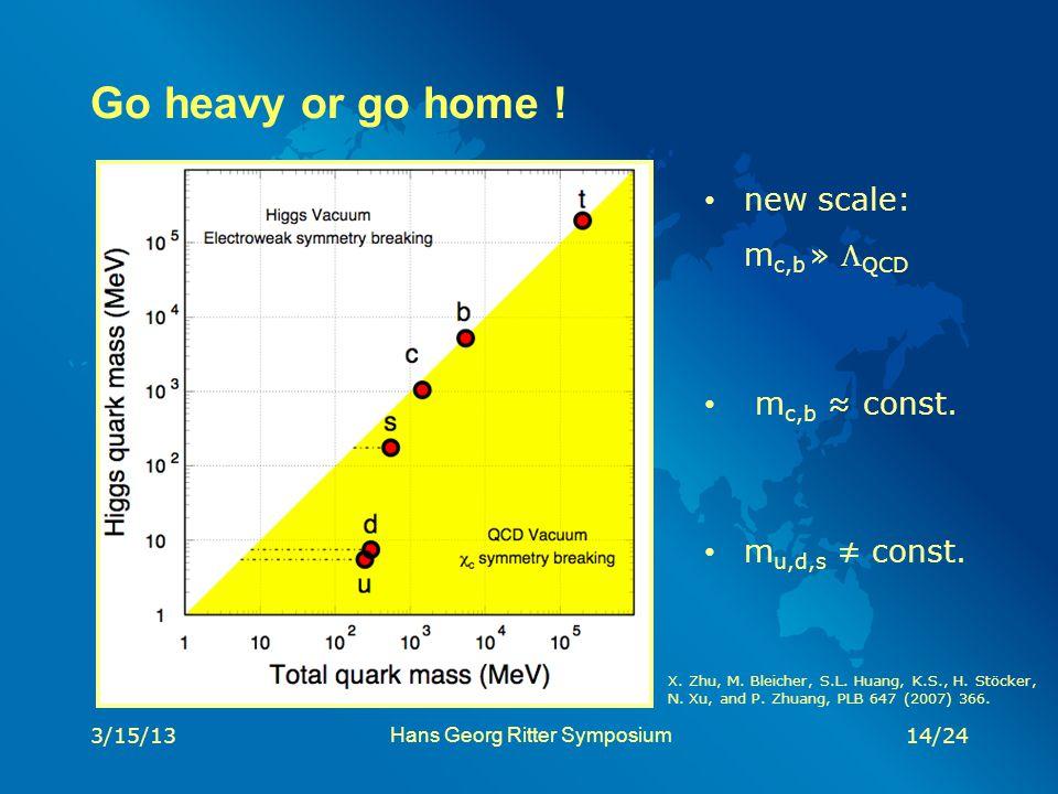 Go heavy or go home ! 3/15/13Hans Georg Ritter Symposium14/24 X. Zhu, M. Bleicher, S.L. Huang, K.S., H. Stöcker, N. Xu, and P. Zhuang, PLB 647 (2007)