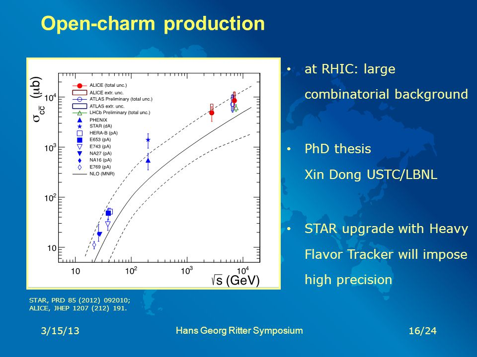 Open-charm production 3/15/13Hans Georg Ritter Symposium16/24 at RHIC: large combinatorial background PhD thesis Xin Dong USTC/LBNL STAR upgrade with