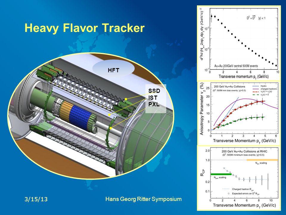 Heavy Flavor Tracker 3/15/1318/5 SSD IST PXL HFT Hans Georg Ritter Symposium