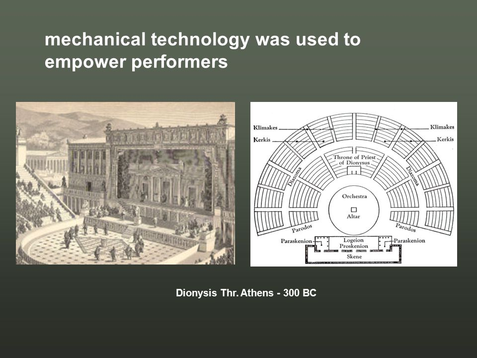 Dionysis Thr. Athens - 300 BC mechanical technology was used to empower performers