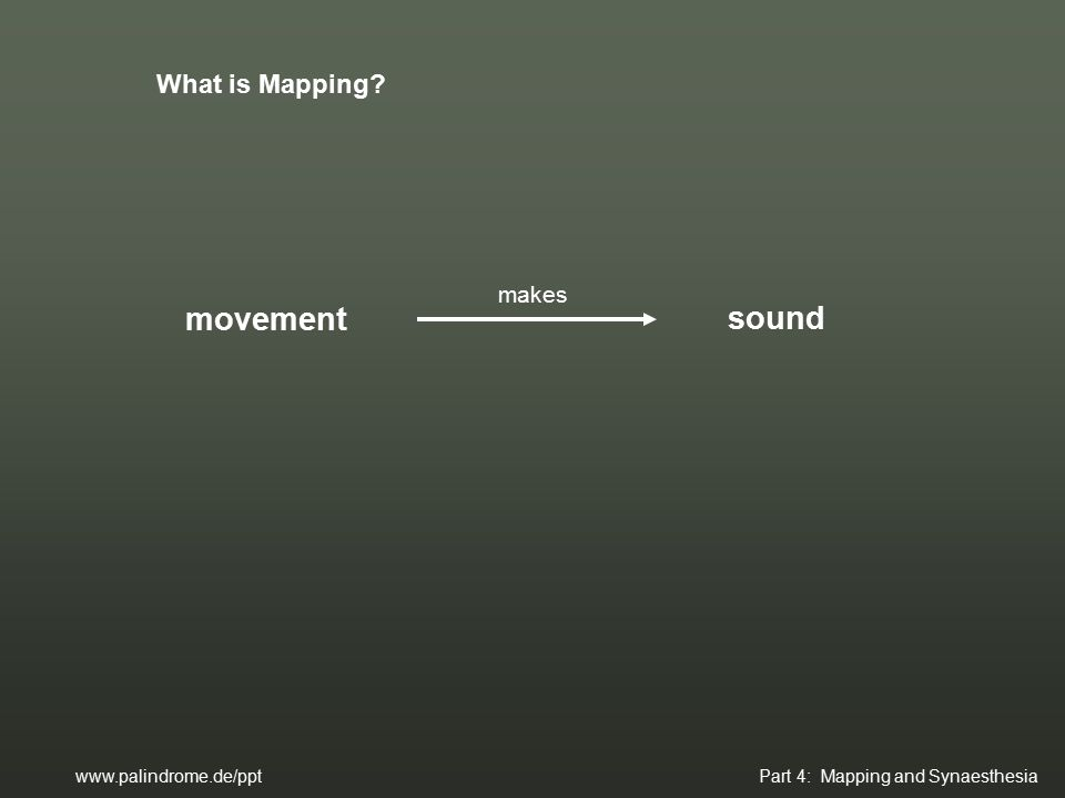 What is Mapping movement sound makes www.palindrome.de/ppt Part 4: Mapping and Synaesthesia