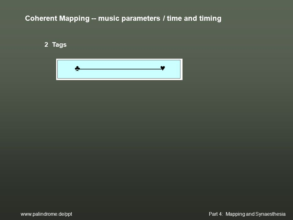 2 Tags www.palindrome.de/ppt Part 4: Mapping and Synaesthesia Coherent Mapping -- music parameters / time and timing