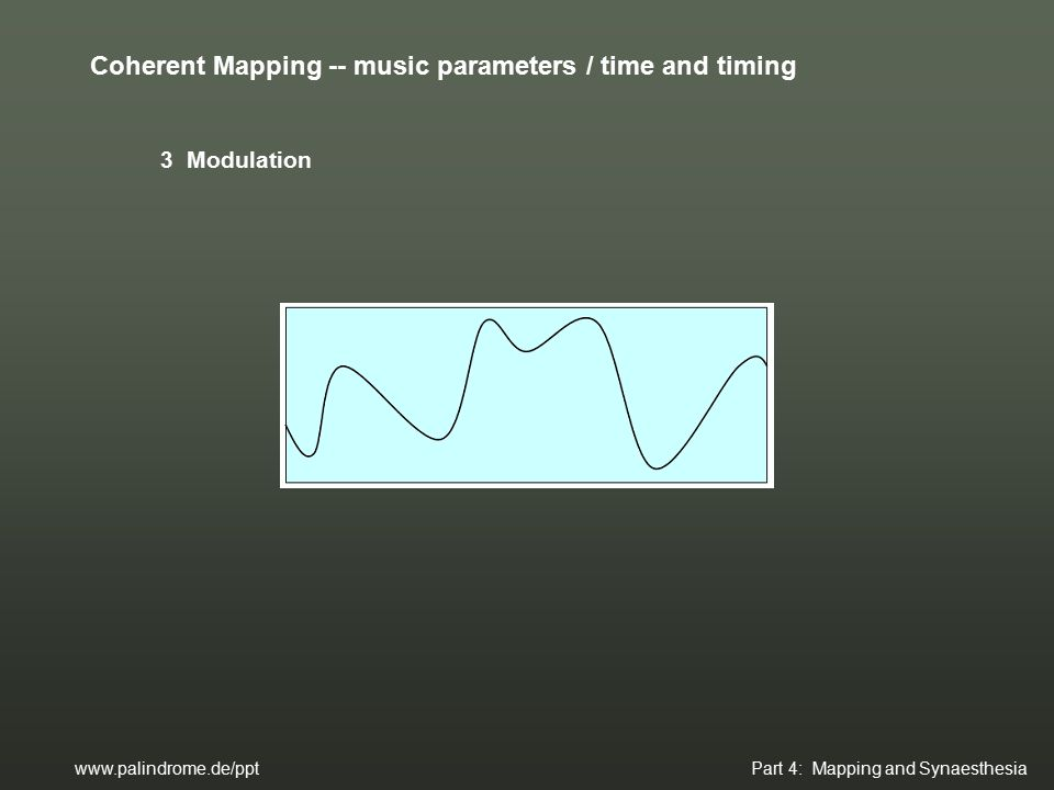 3 Modulation www.palindrome.de/ppt Part 4: Mapping and Synaesthesia Coherent Mapping -- music parameters / time and timing