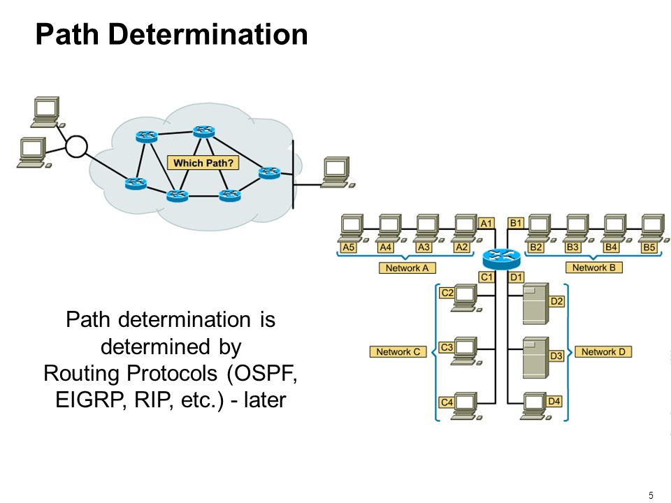 5 Path Determination Path determination is determined by Routing Protocols (OSPF, EIGRP, RIP, etc.) - later