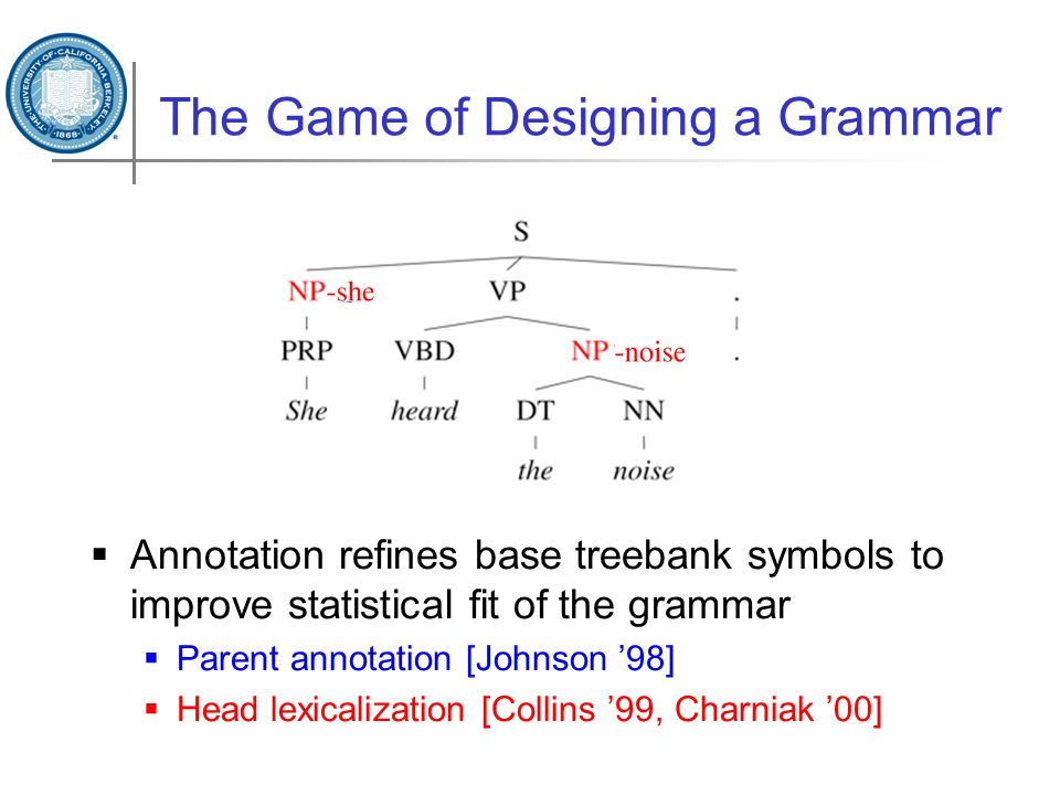 The Game of Designing a Grammar  Annotation refines base treebank symbols to improve statistical fit of the grammar  Parent annotation [Johnson '98]