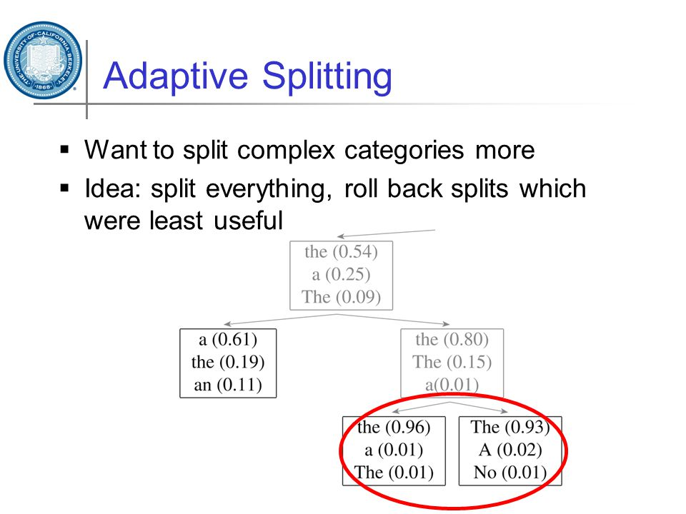 Adaptive Splitting  Want to split complex categories more  Idea: split everything, roll back splits which were least useful